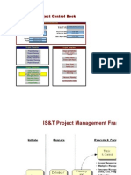 Toolkit Project Management Methodology Toolkit MS Excel
