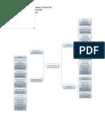 16 Paradigma estructuralista