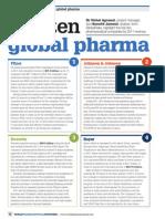 Top Ten Global Pharma