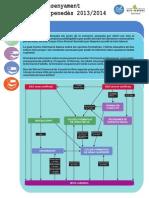 guiaensenyamentbp_1314.pdf