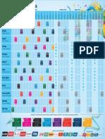 Programme Coupe Du Monde Bresil 2014