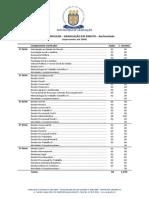 Uenp-cj - Direito-Ingressantes 2009 e 2010