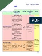 Saber y Sabor Del Jamon-.PDF