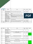 Action Item - 7 Pillar Audit Mar 06