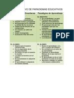 Comparacion de Paradigmas Educativos