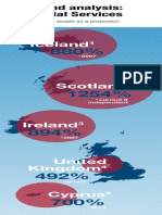 infographic_scotland_analysis_financial_services_gdp.pdf