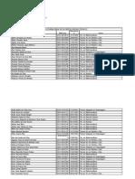Cabo Frio Listagem Em Ordem Alfabetica -Ensino Tec