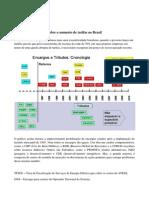 Ilumina. Estudos Especiais. Um Pouco de Verdade Sobre o Aumento de Tarifas No Brasil
