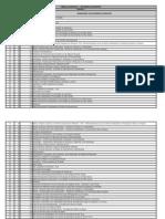 Tabela Auxiliar I - Natureza Da Receita - Ver4.0
