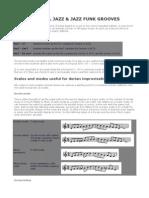 Dorian Modal Jazz Patterns