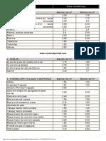 ConstruAprende - Tablas - Materiales - Pesos