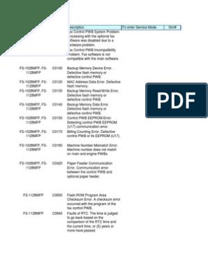 Kyocera-CopyStar Trouble Codes(1) | Modem | Fax