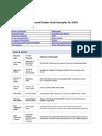 Harvard Citation Style Examples for UWA
