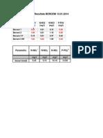 Rezultate Berceni 13.01.2014