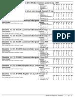 2014-02-08 Uitslagen en Standenlijst