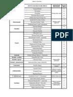 Tabela-Fungicida