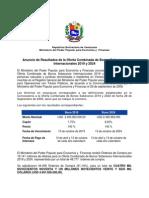 Anuncio de Resultados Bonos 2019 y 2024