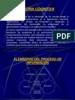 teoria-cognitiva-1210780612590725-8APOYO