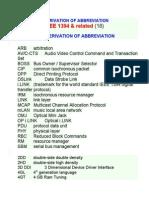 Abbreviation Derivation of Abbreviation