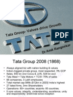 Tata Group- Diversification