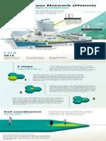 Hetnet Infographic Vertical 04