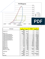 p-h diagram 4feb2014 2siklus lngsung kekompresor 3stage.docx