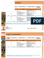 Trade Lead Bulletin 04 FEB 2014