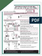LG 32LN571B Quick Setup Guide