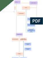 Presentación Mapas