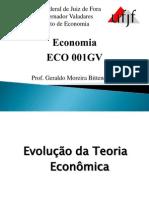 4 - Evolucao Da Teoria Economica