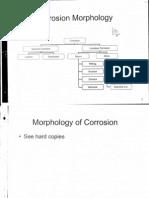 Corrosion Morphology