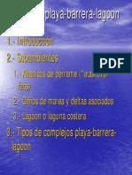Complejos Playa Barrera Lagoon