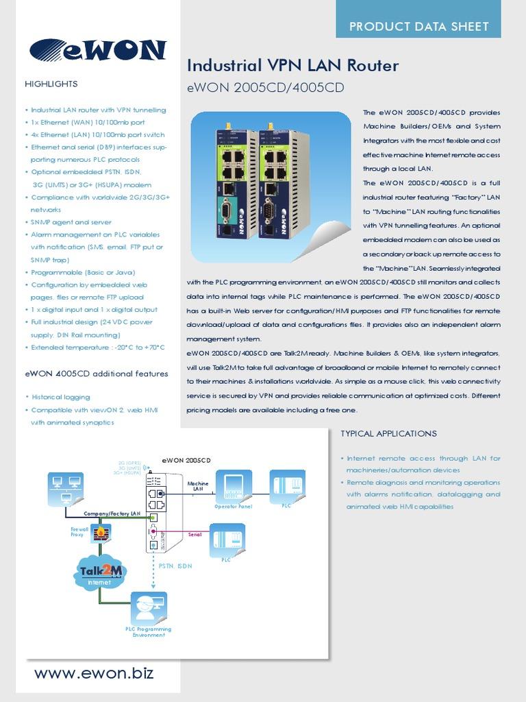 Ewon x005cd | Transmission Control Protocol | File Transfer
