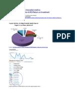 Social Media and Web Innovation metrics