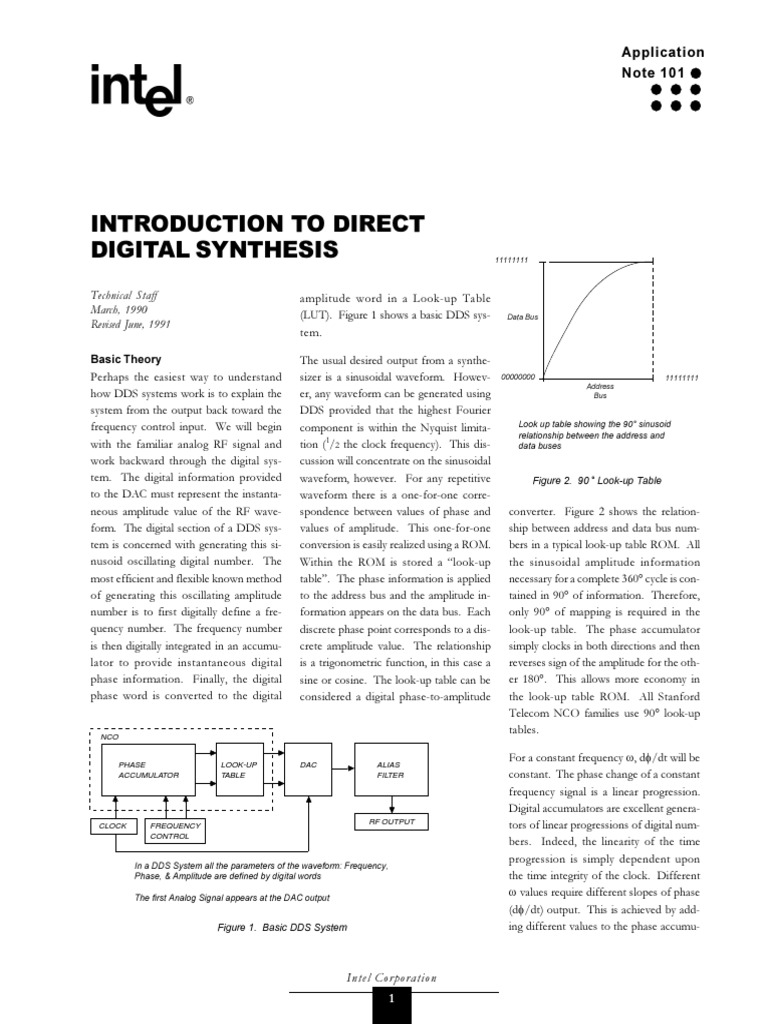 Dds Intro   Digital To Analog Converter   Modulation