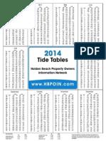 Holden Beach Tide Tables - 2014