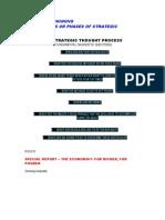 Strategic Thinking & Thought Process