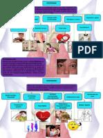 Hipo e Hipertiroidismo