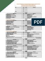 Plan de estudios Escuela Profesional de ADMINISTRACIÓN DE NEGOCIOS INTERNACIONALES.xlsx