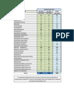 Asimilacion Oficiales Pnp 2014(1)