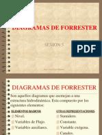 001 Diagramas Forrester