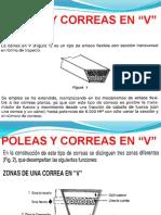 Poleas y Correas En