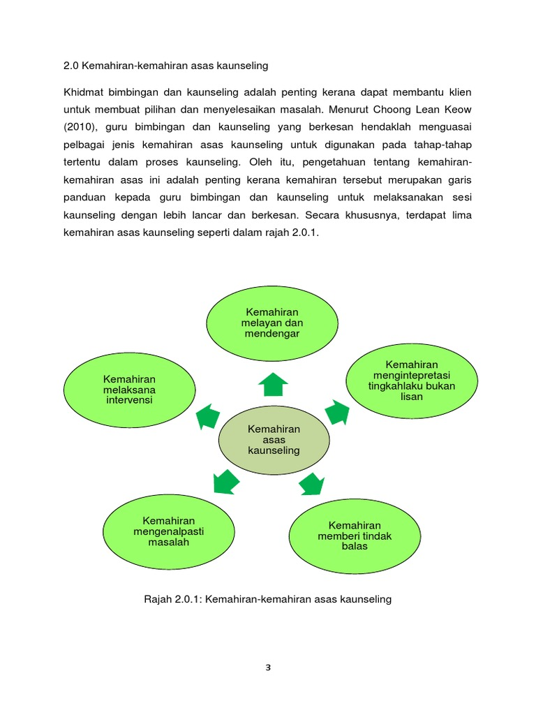 Kemahiran Asas Kaunseling Autosaved