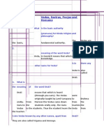 vedas-100308092936-phpapp02