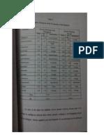 Document Go