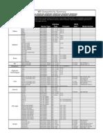 WD Compatibility Summary 2579-701239