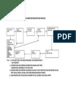 2014 Second Semester Registration Process