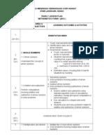 Yearly Plan Math f1 2012