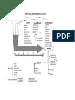 UD I Sintesis Esquemática 2013.pdf