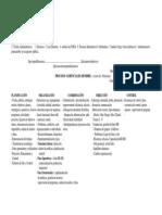 UD I MAPA CONCEPTUAL ADM 2013.pdf